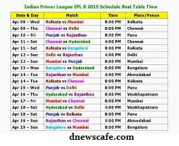 IPL 2015 Schedule – PEPSI IPL 8 Match Time table IPL 2015 Schedule ...