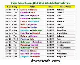 ipl|ipl8|t20|schedule ipl|timing ipl|matches|matches ipl|