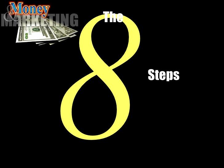 8 steps of PM Modi's surgical strike against black money Attack of Modi