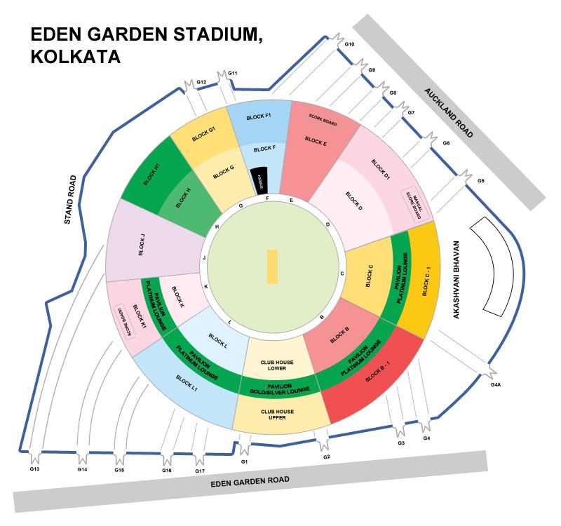 IPL Ticket Price in Eden Garden | Eden Garden Seating arrangement2020 | DNewsCafe